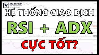 ✅ Hệ Thống Giao Dịch Theo Xu Hướng Kết Hợp ADX & RSI