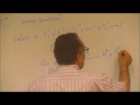 Lecture 17 - Relativistic Mechanics - System of Particles