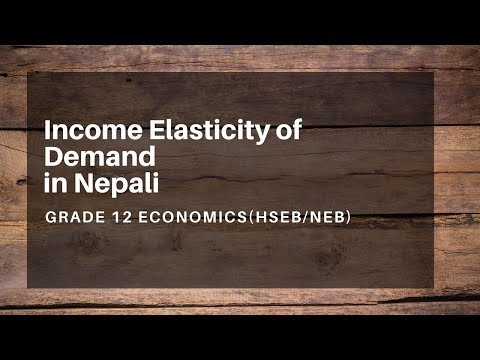 Income Elasticity Of Demand Grade 12 Economics Youtube