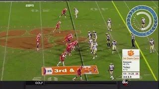 Analysis: Florida State