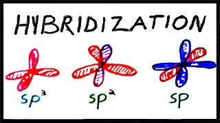 sp3, sp2, and sp Hybridization
