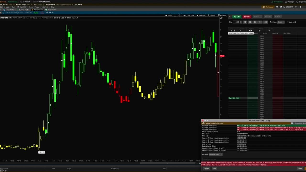 Active Trader for thinkorswim