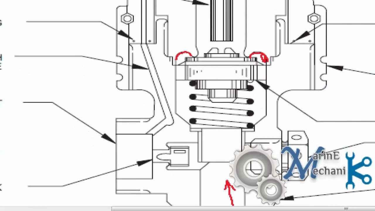 co2 bottle head valve working explained  [ 1280 x 720 Pixel ]