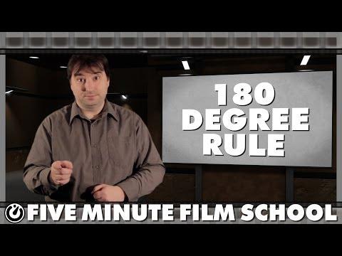 180 Degree Rule - Five Minute Film School