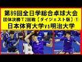【卓球プレイバック】 明治大学 vs 日本体育大学① インカレ 決勝T2回戦