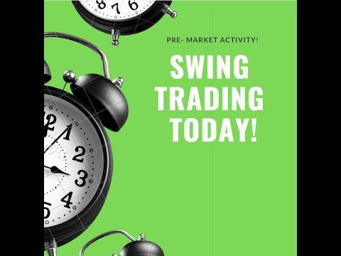 Swing Trading Today | QQQ & SPY RSI Negative Divergence 4 ...