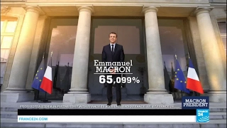 #France2017: Emmanuel Macron is elected president of France!