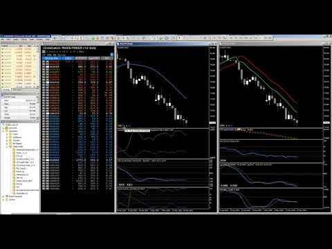 MT4 Trade Finder by cQ-Indicators