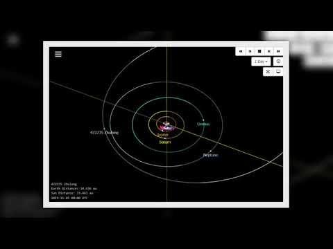 全球首例:台灣高中生髮現海王星外的太陽系天體「燭龍」