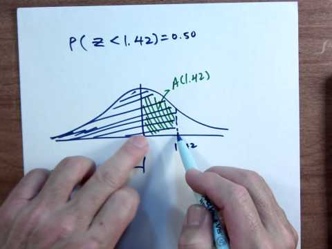 STATISTICS, NORMAL DISTRIBUTION, COMPUTING P FROM Z #6