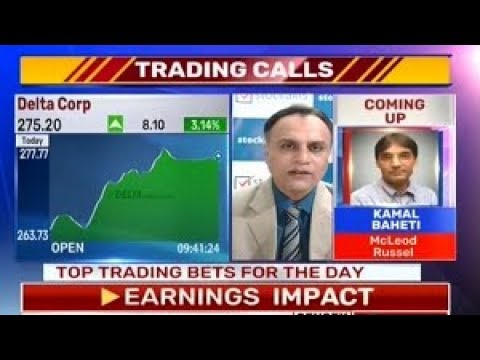 View on NIFTY, Indian Hotels Company Ltd, and Delta Corp Ltd : StockAxis