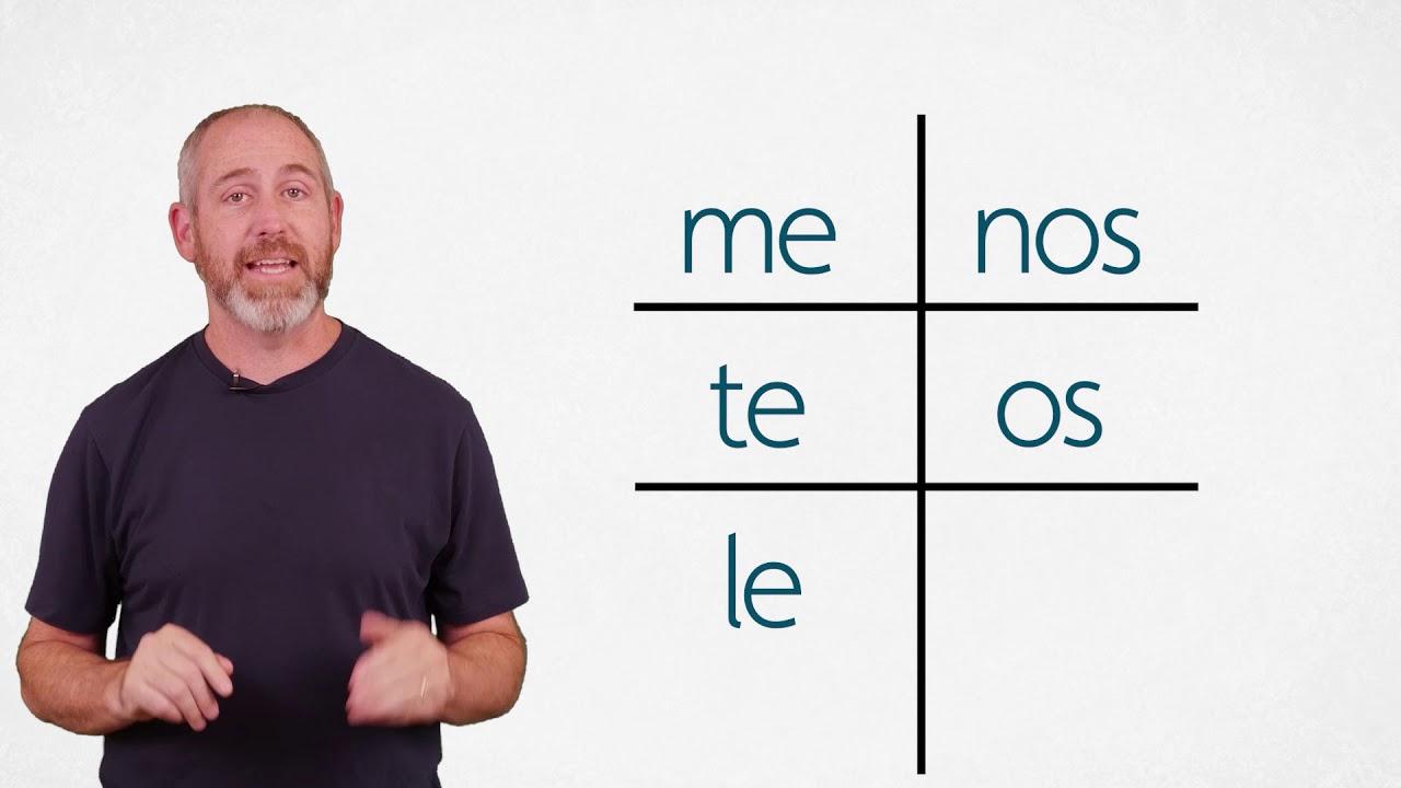 The Language Tutor Promo