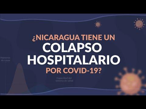 ¿Nicaragua tiene un colapso hospitalario por Covid-19?