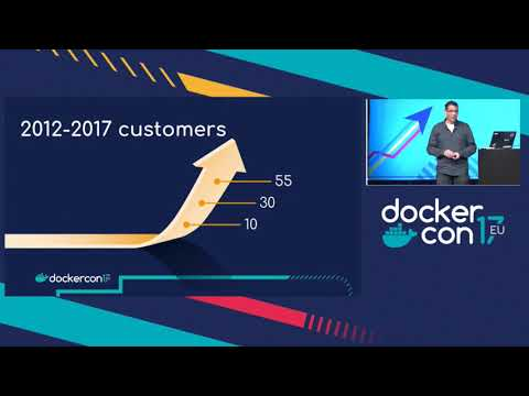 Putting Docker Enterprise on the Map: Business and Technical Benefits of Becoming an Agile Org