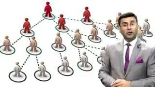 Why join direct selling business &,      Mi lifestyle marketing global  pvt ltd
