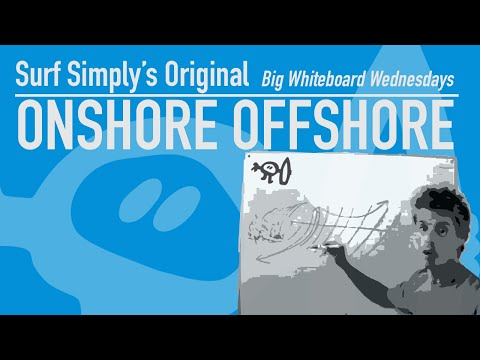 Surf Simply Tutorials: Onshore Offshore Wind