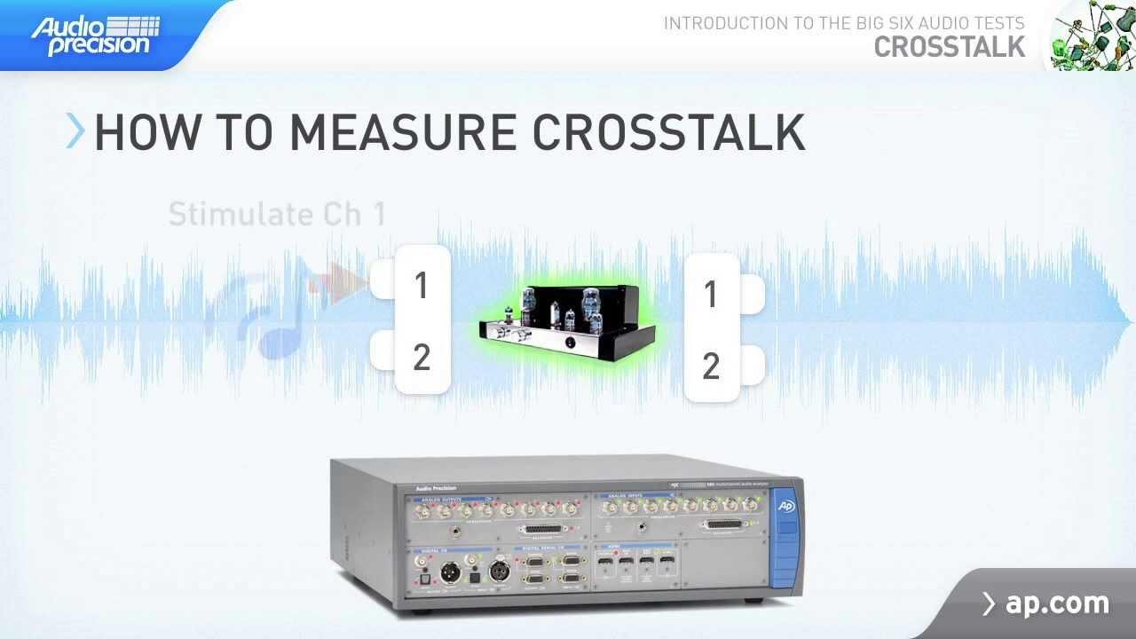 Download Crosstalk