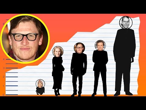 How Tall Is Geoff Bell?  Height Comparison!