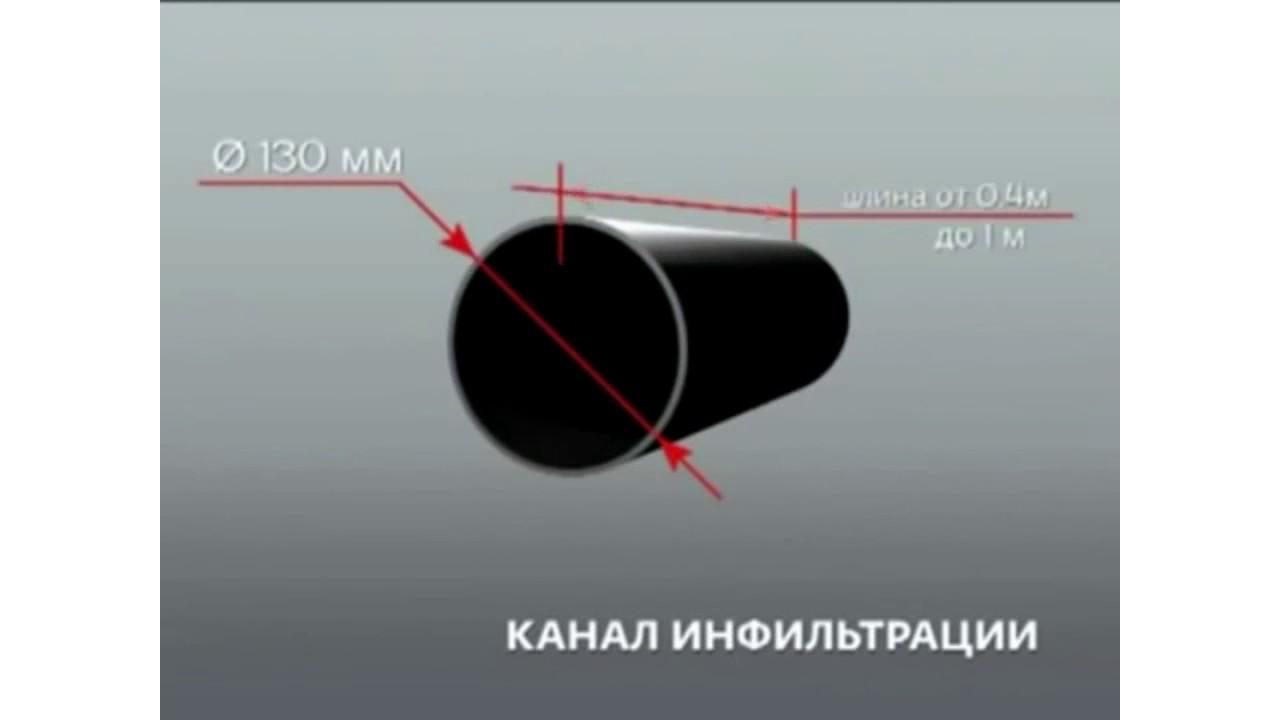 Оптовая продажа и монтаж приточных клапанов кпв-125 (аналог кив-125) от производителя.