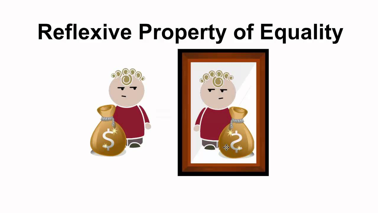 Reflexive Property of Equality - YouTube