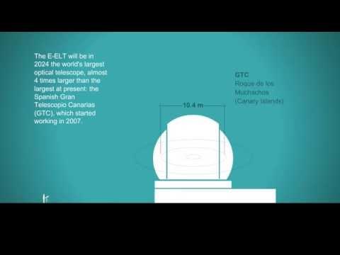 E-ELT: the world's next largest telescope [video infographic]