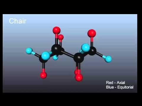 Ring Conformation Of Cyclohexane