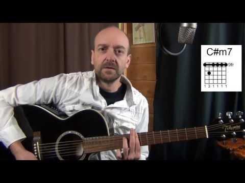 C#m7 Guitar Chord