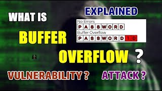 What Is BUFFER OVERFLOW? | Overflow Of Input | Programming Errors Explained