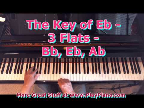 The Key Of Eb - 3flats - Bb, Eb & Ab