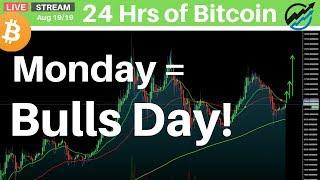 Bitcoin today: MONDAY BREAKOUT CONTINUES! Next Target $11200 | Aug 19/19