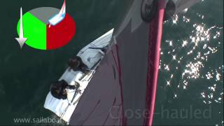 How to sail - Points of Sail - Part 2 of 5: Close-hauled (sailing towards the wind)