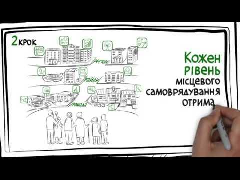 Децентралізація влади і реформа місцевого самоврядування. ч ІІ