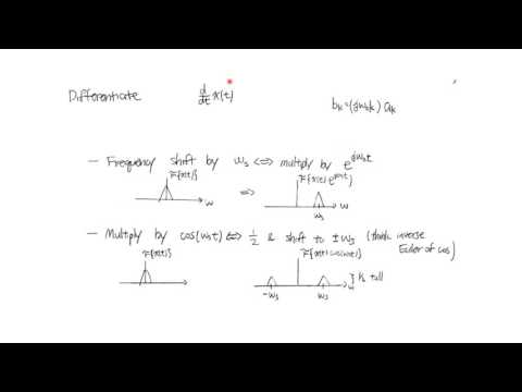 ECE 2026 Week 6 Recitation: Fourier Analysis of a Triangle Wave