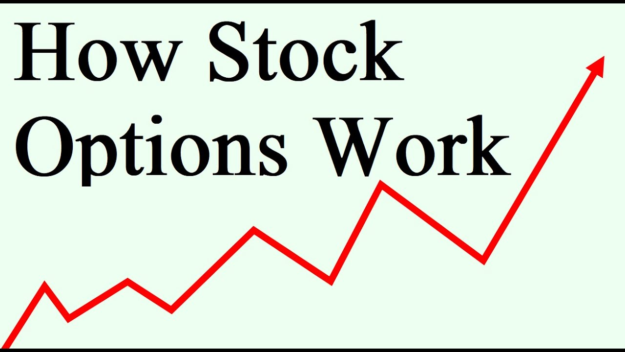Stock options put and call