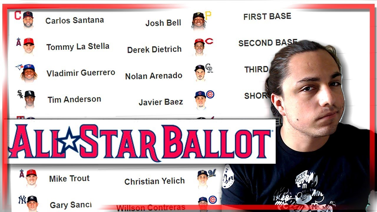 MLB All-Star Voting 2019: Updated Leaders and Predictions for Fan Selections