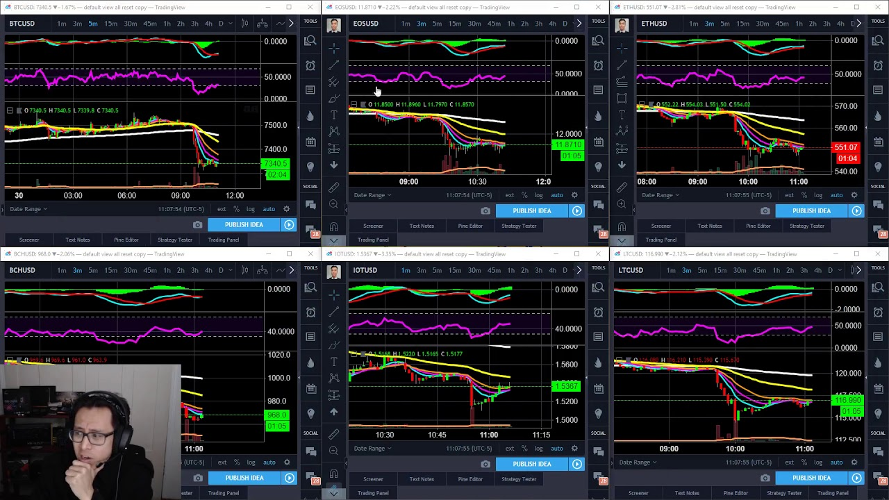 Live Trading VLOG May 30 - $600 Profit by Noon. 2 for 2 Trades.