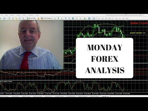 Thumbnail for Daily Market Insight