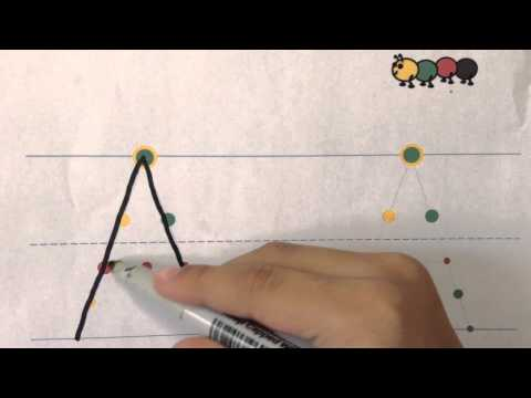 Handwriting: Teach children how to write the alphabet with this simple method.