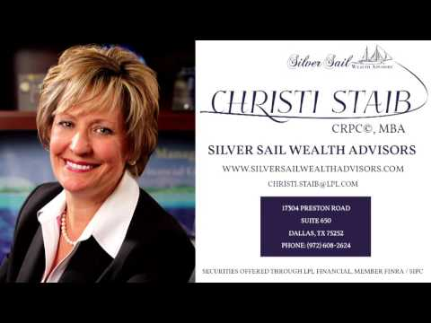 Dow hits 20,000 | Christi Staib discusses live on the radio