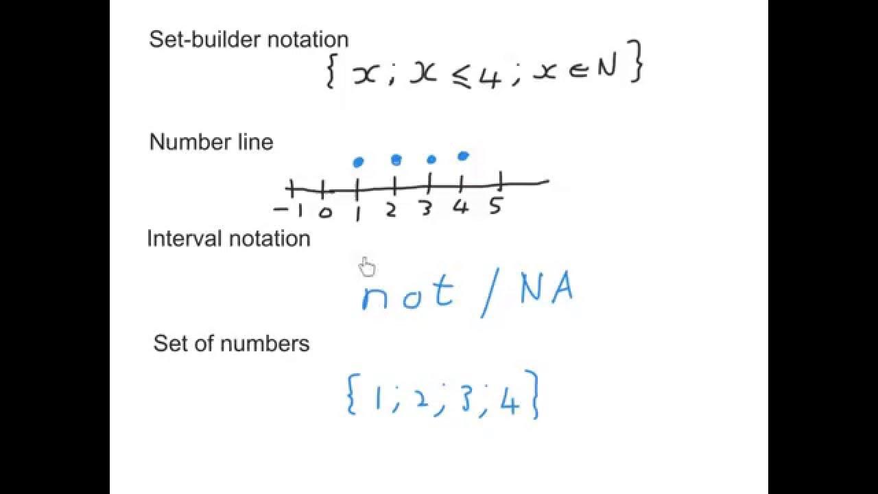 Notation. three ways,Sets,set builder notation,interval notation,number  line (mathdou)