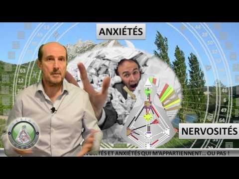 Peurs, Nervosités & Anxiétés