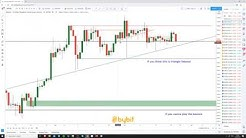 Bitcoin ($BTC) Technical Analysis - Weakness at $9000 Support