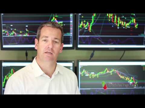 What is Leverage, Margin and Risk in Currency Trading?