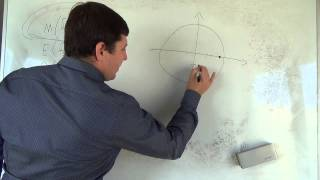 Алгебра 10 класс. 25 сентября. Числовая окружность #11