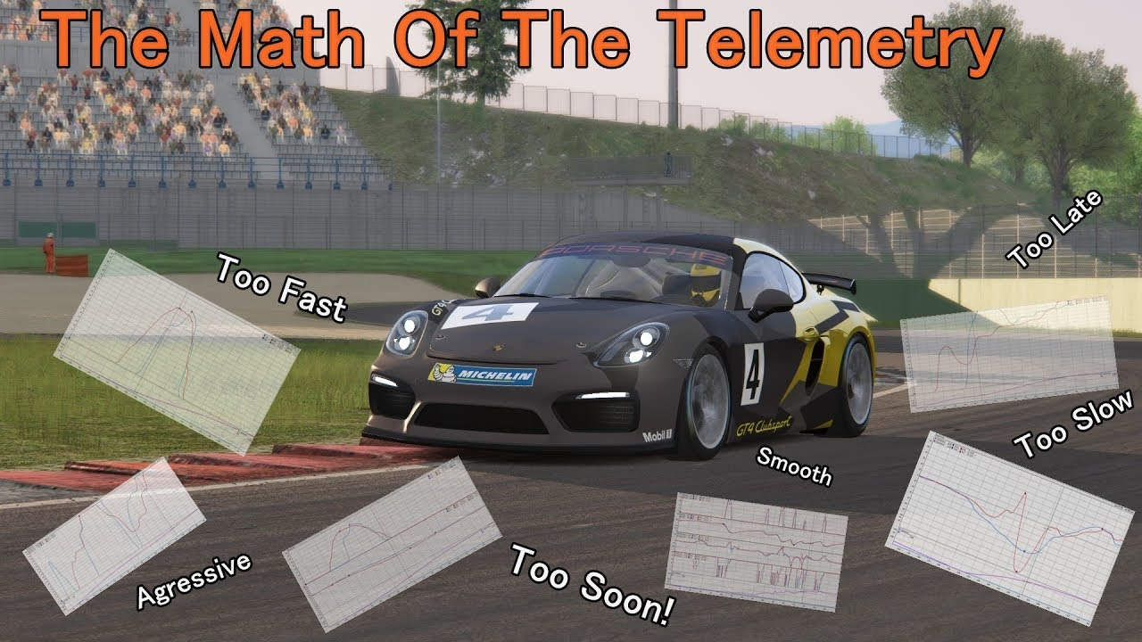 Sim Racing - The Math Of the Telemetry