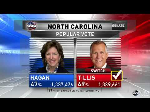 Sen. Thom Tillis: Republicans Are Elected `to Help Congress Function Again