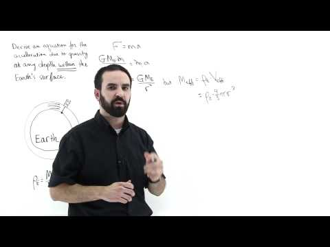 Newton's Shell Theorem (gravity inside Earth)