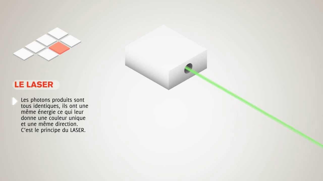 Principe de fonctionnement d 39 un laser youtube - Fonctionnement d un refrigerateur ...