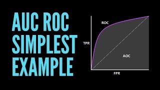 ROC & AUC Simplest Example