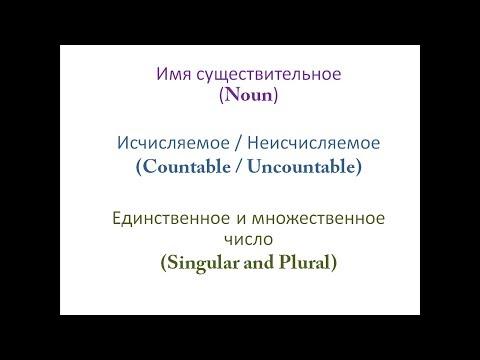 Урок №12. Имя существительное / Noun. Английский с нуля.